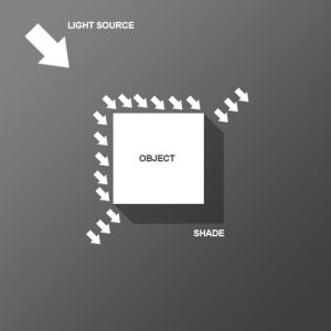 using-light-and-shade-on-text-light-sources